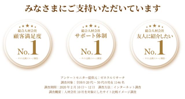 株式会社グロップ梅田オフィスTY2/0038