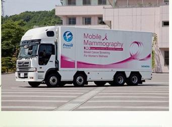 こちらのトラックで安全運転をお願いします。