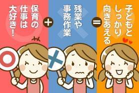 日研トータルソーシング株式会社 メディカルケア事業部/秋葉原オフィス