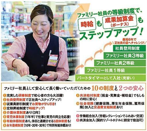 関西スーパー 佐井寺店 1枚目